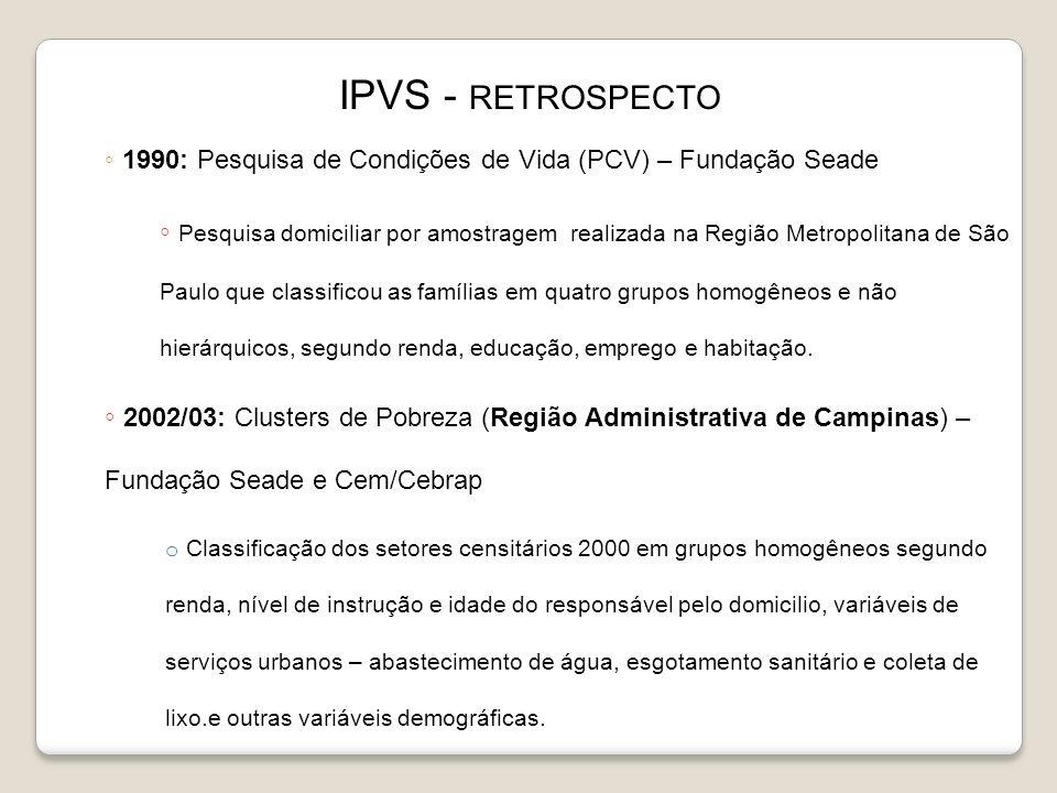 IPVS - RETROSPECTO 1990: Pesquisa de Condições de Vida (PCV) – Fundação Seade Pesquisa domiciliar por amostragem realizada na Região Metropolitana de