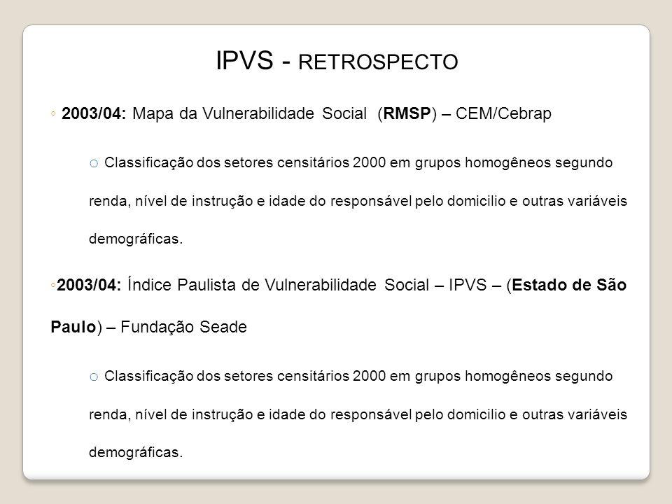 IPVS - RETROSPECTO 2003/04: Mapa da Vulnerabilidade Social (RMSP) – CEM/Cebrap o Classificação dos setores censitários 2000 em grupos homogêneos segun