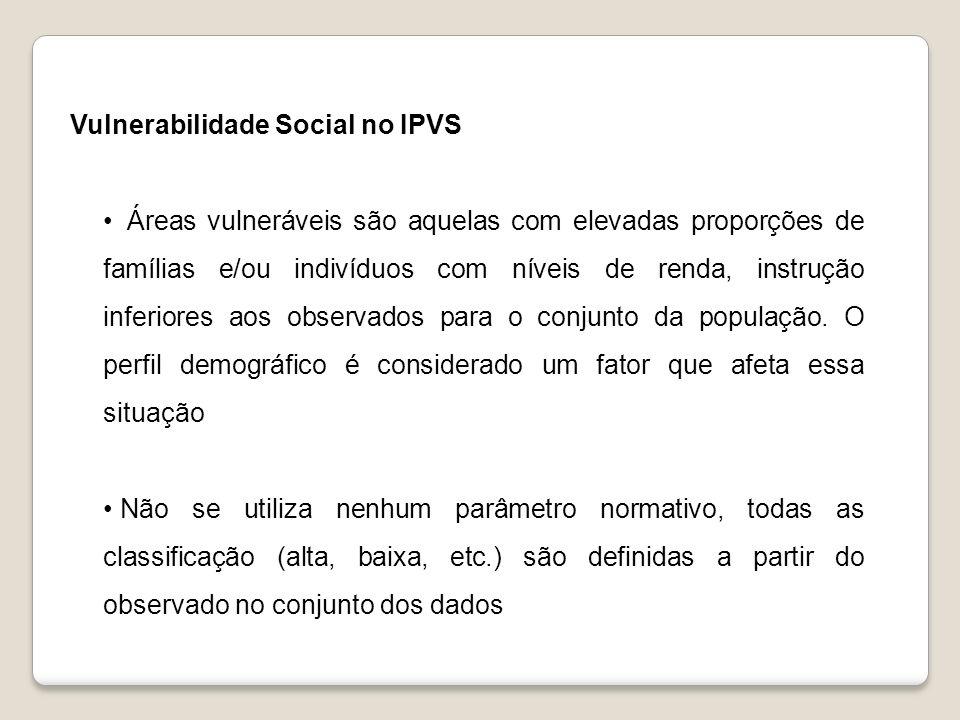Vulnerabilidade Social no IPVS Áreas vulneráveis são aquelas com elevadas proporções de famílias e/ou indivíduos com níveis de renda, instrução inferi