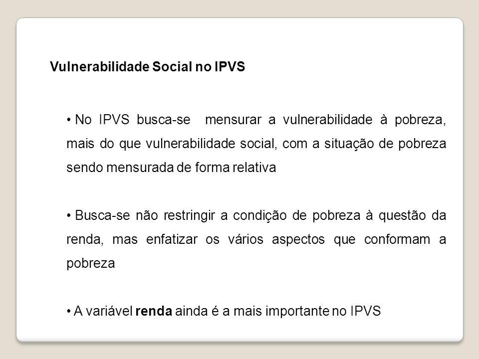 Vulnerabilidade Social no IPVS No IPVS busca-se mensurar a vulnerabilidade à pobreza, mais do que vulnerabilidade social, com a situação de pobreza se