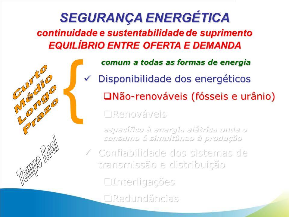 comum a todas as formas de energia comum a todas as formas de energia Disponibilidade dos energéticos Disponibilidade dos energéticos Não-renováveis (