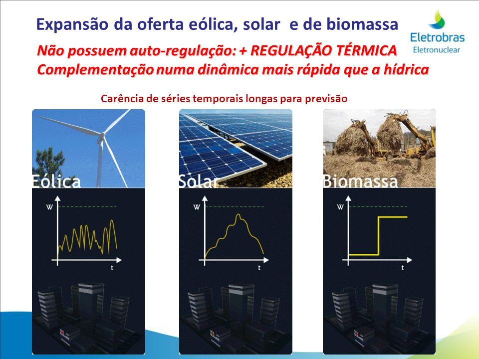 Expansão da oferta eólica, solar e de biomassa Não possuem auto-regulação: + REGULAÇÃO TÉRMICA Complementação numa dinâmica mais rápida que a hídrica