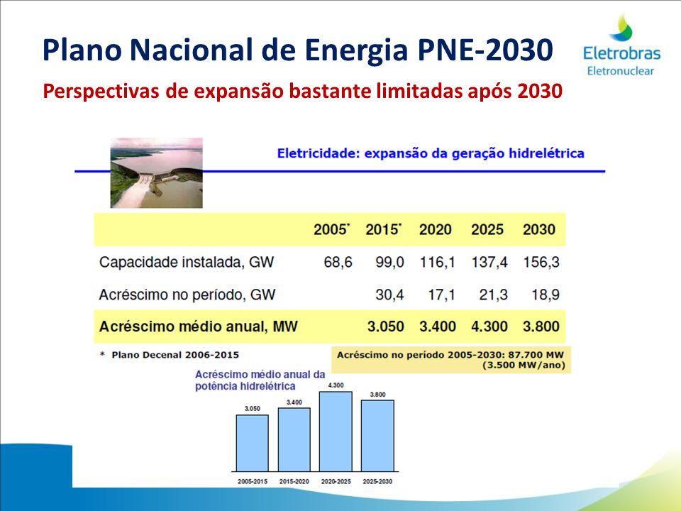Perspectivas de expansão bastante limitadas após 2030 Plano Nacional de Energia PNE-2030