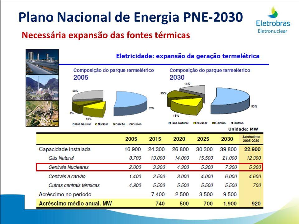 Necessária expansão das fontes térmicas Plano Nacional de Energia PNE-2030