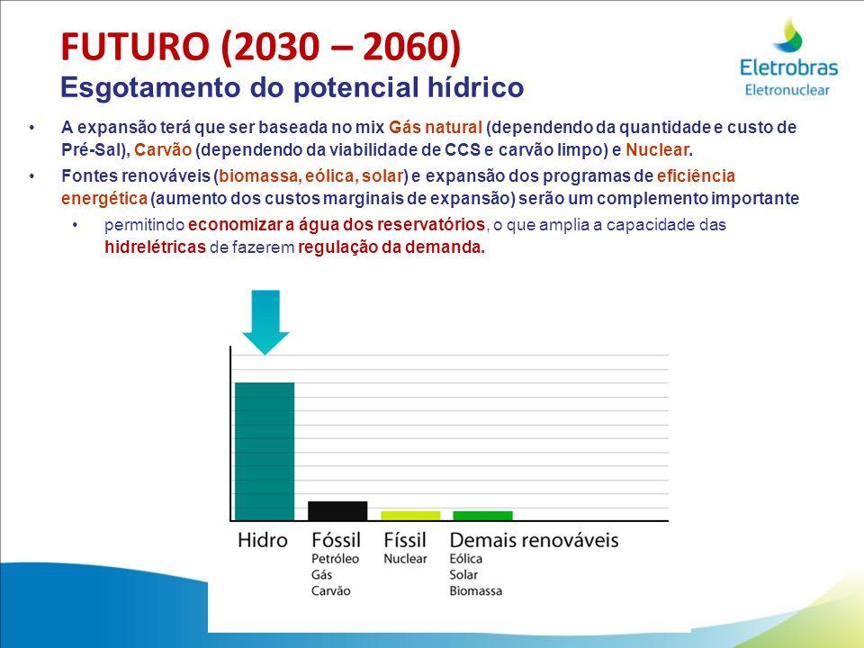 FUTURO (2030 – 2060) Esgotamento do potencial hídrico A expansão terá que ser baseada no mix Gás natural (dependendo da quantidade e custo de Pré-Sal)