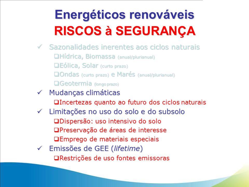 Energéticos renováveis RISCOS à SEGURANÇA Sazonalidades inerentes aos ciclos naturais Sazonalidades inerentes aos ciclos naturais Hídrica, Biomassa (a