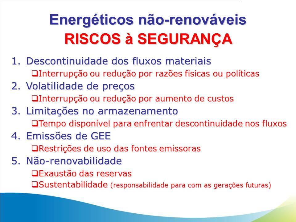 Energéticos não-renováveis RISCOS à SEGURANÇA 1.Descontinuidade dos fluxos materiais Interrupção ou redução por razões físicas ou políticas Interrupçã