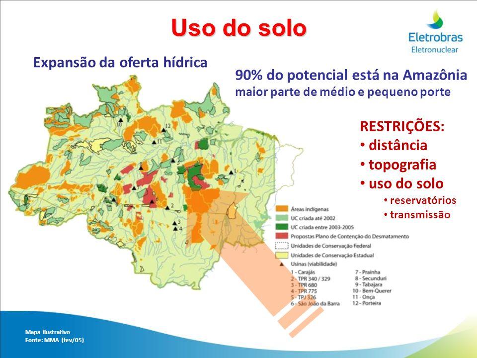 Expansão da oferta hídrica Mapa ilustrativo Fonte: MMA (fev/05) 90% do potencial está na Amazônia maior parte de médio e pequeno porte RESTRIÇÕES: dis