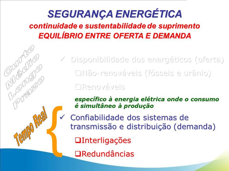 Disponibilidade dos energéticos (oferta) Disponibilidade dos energéticos (oferta) Não-renováveis (fósseis e urânio) Não-renováveis (fósseis e urânio)