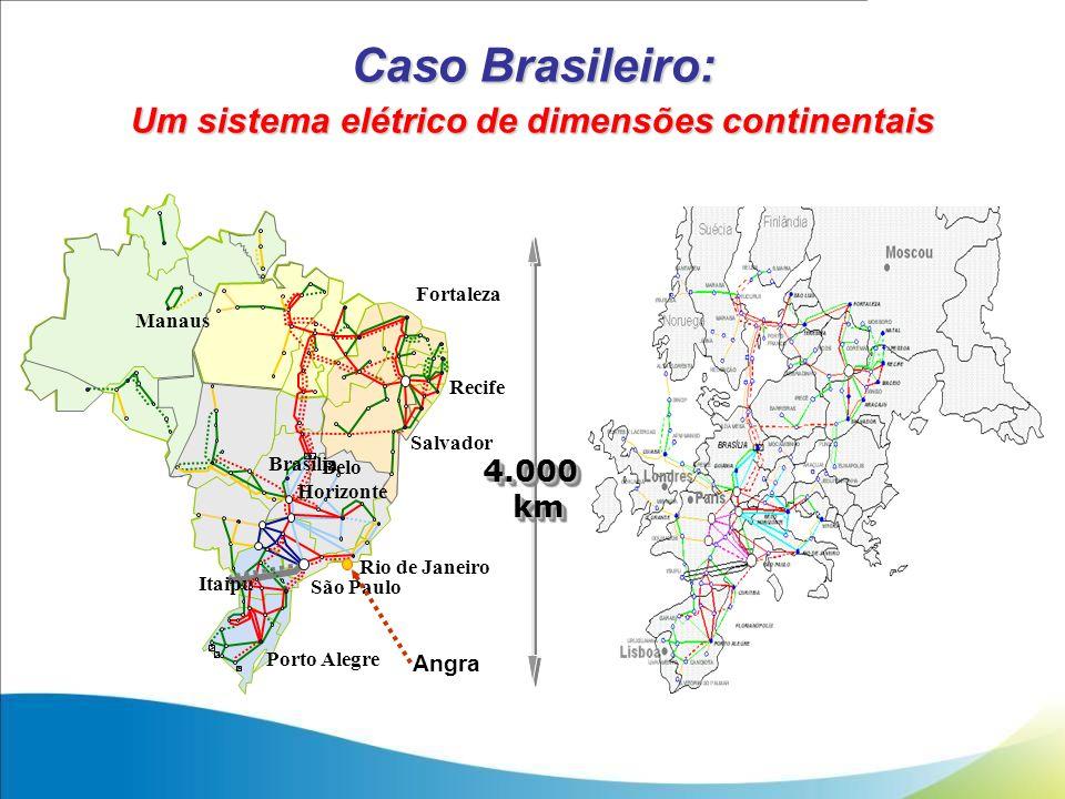 Caso Brasileiro: Um sistema elétrico de dimensões continentais Manaus Brasília São Paulo Itaipu Porto Alegre Fortaleza Salvador Rio de Janeiro Belo Ho