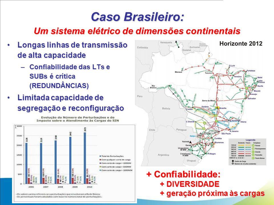 Caso Brasileiro: Um sistema elétrico de dimensões continentais Longas linhas de transmissão de alta capacidadeLongas linhas de transmissão de alta cap
