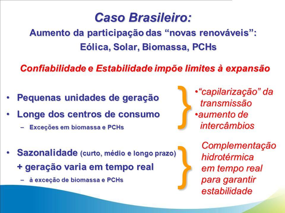 Aumento da participação das novas renováveis: Eólica, Solar, Biomassa, PCHs Caso Brasileiro: Pequenas unidades de geraçãoPequenas unidades de geração