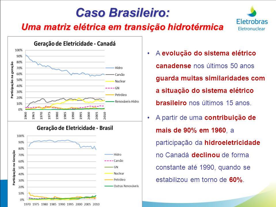 A evolução do sistema elétrico canadense nos últimos 50 anos guarda muitas similaridades com a situação do sistema elétrico brasileiro nos últimos 15