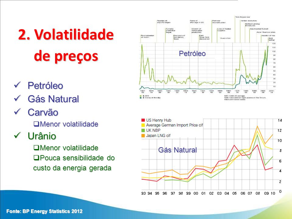 2. Volatilidade de preços Petróleo Petróleo Gás Natural Gás Natural Carvão Carvão Menor volatilidade Menor volatilidade Urânio Urânio Menor volatilida