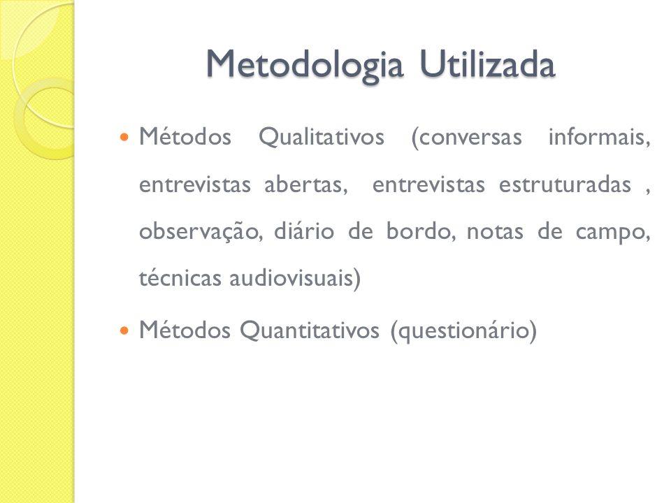 Metodologia Utilizada Métodos Qualitativos (conversas informais, entrevistas abertas, entrevistas estruturadas, observação, diário de bordo, notas de