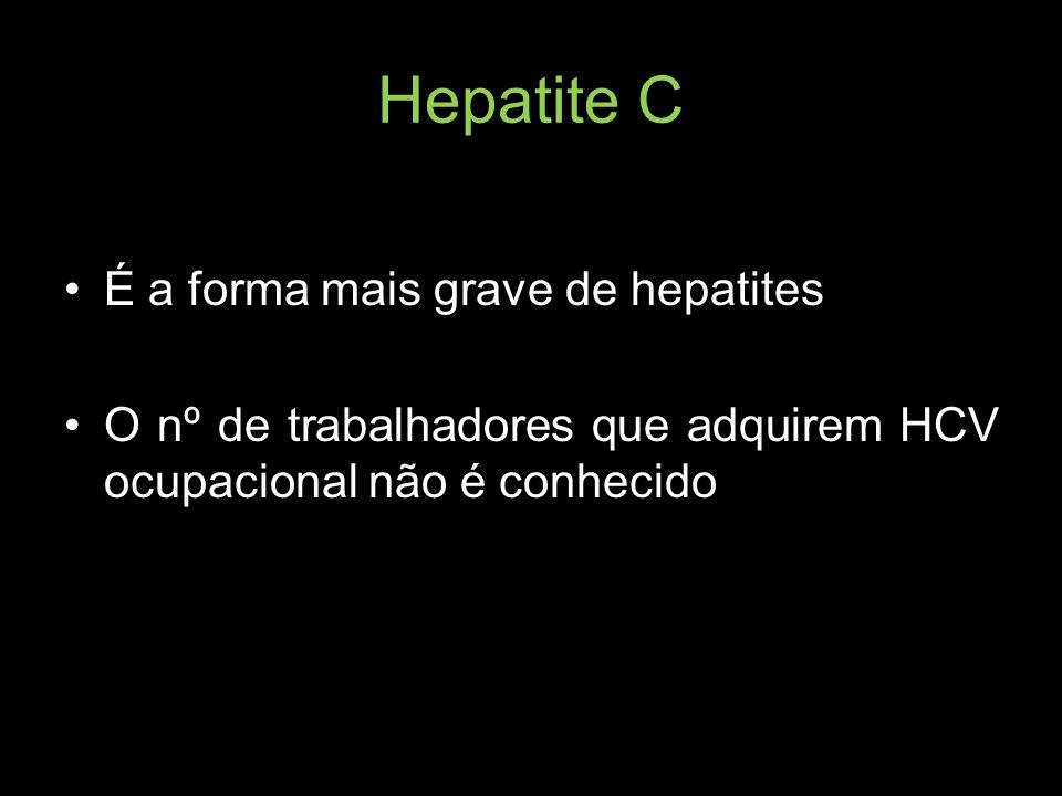 Hepatite C É a forma mais grave de hepatites O nº de trabalhadores que adquirem HCV ocupacional não é conhecido