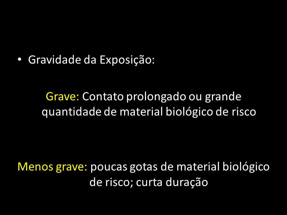 Gravidade da Exposição: Grave: Contato prolongado ou grande quantidade de material biológico de risco Menos grave: poucas gotas de material biológico