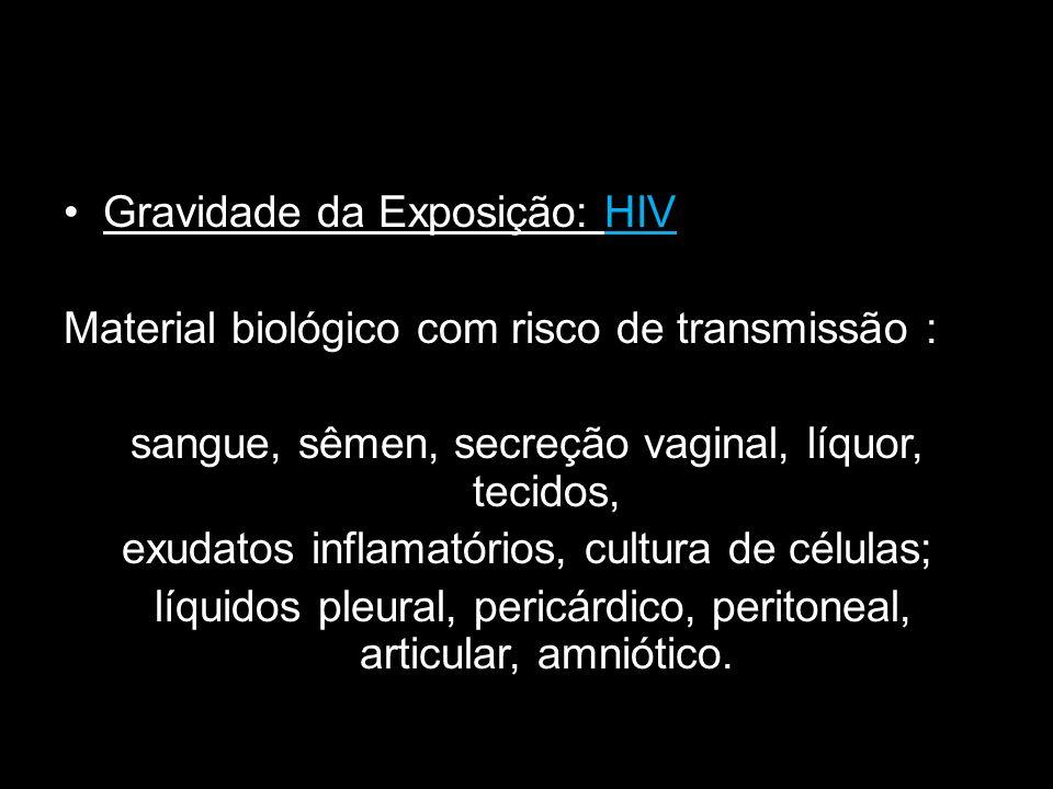 Gravidade da Exposição: HIV Material biológico com risco de transmissão : sangue, sêmen, secreção vaginal, líquor, tecidos, exudatos inflamatórios, cu