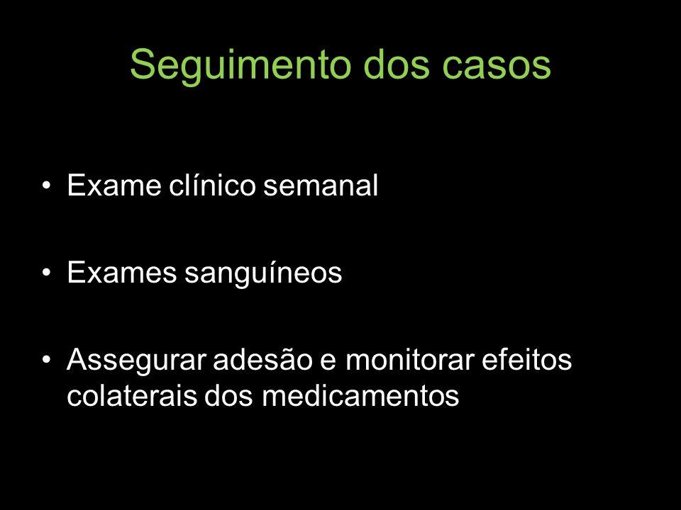 Seguimento dos casos Exame clínico semanal Exames sanguíneos Assegurar adesão e monitorar efeitos colaterais dos medicamentos