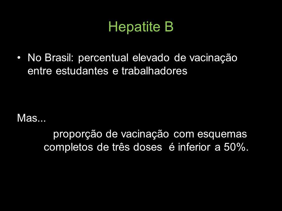 Hepatite B No Brasil: percentual elevado de vacinação entre estudantes e trabalhadores Mas... proporção de vacinação com esquemas completos de três do