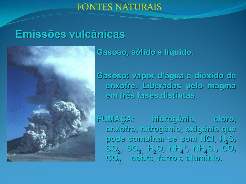Emissões vulcânicas Gasoso, sólido e líquido. Gasoso: vapor dágua e dióxido de enxofre. Liberados pelo magma em três fases distintas. FUMAÇA: hidrogên