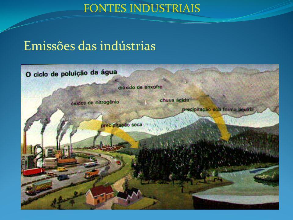 FONTES INDUSTRIAIS Emissões das indústrias