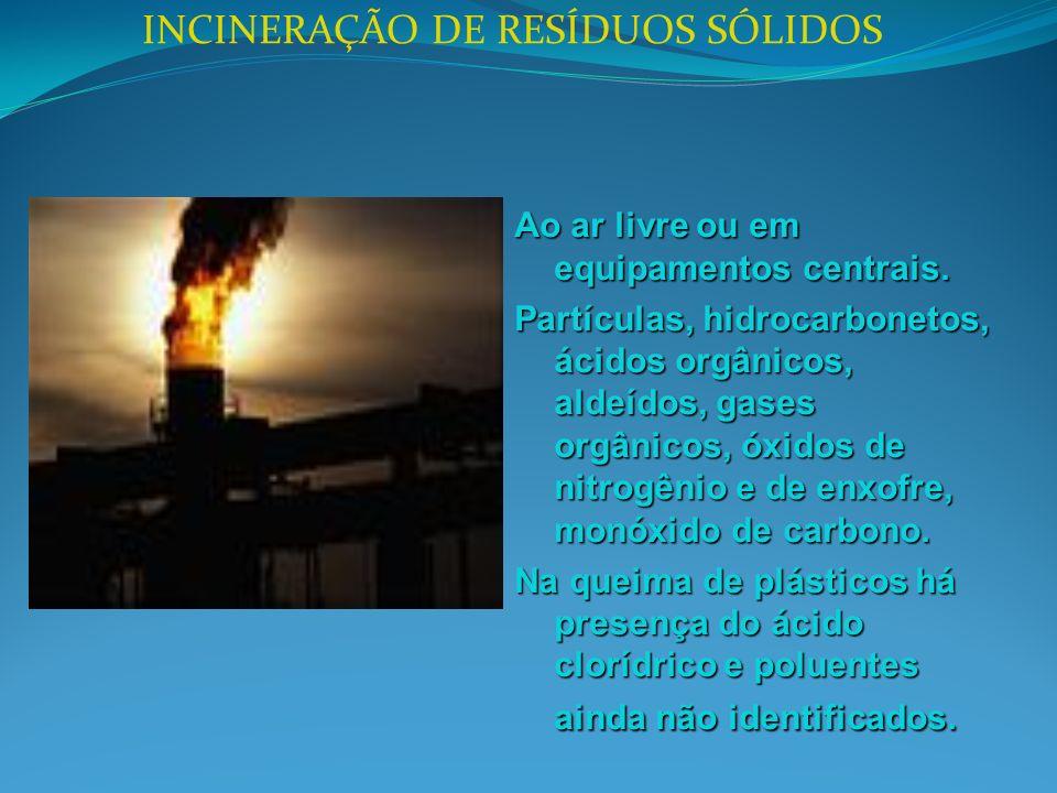 INCINERAÇÃO DE RESÍDUOS SÓLIDOS Ao ar livre ou em equipamentos centrais. Partículas, hidrocarbonetos, ácidos orgânicos, aldeídos, gases orgânicos, óxi