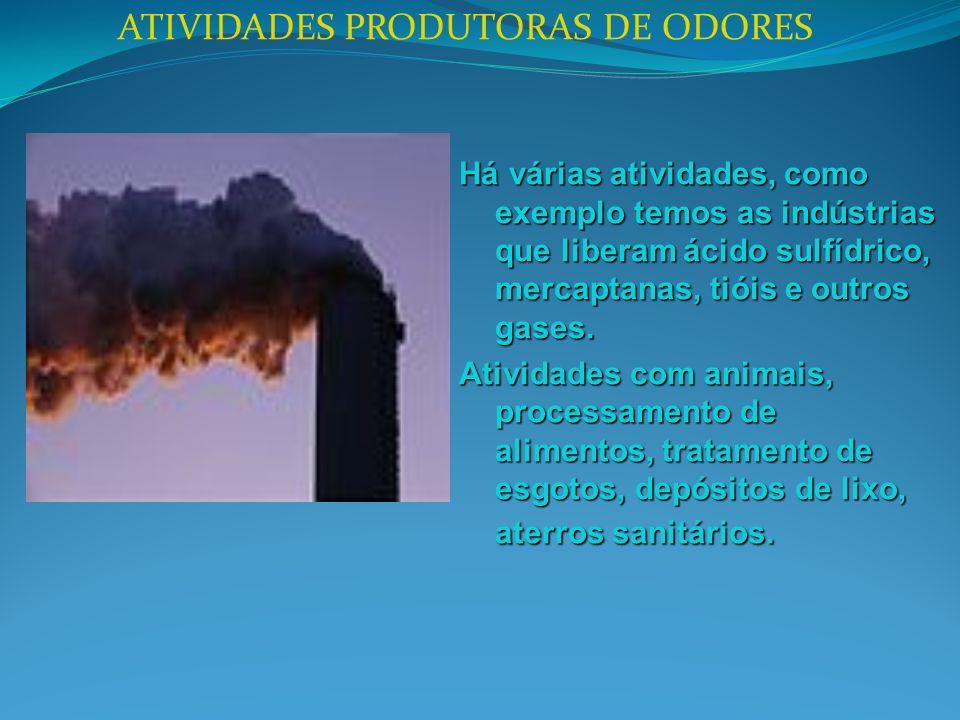 ATIVIDADES PRODUTORAS DE ODORES Há várias atividades, como exemplo temos as indústrias que liberam ácido sulfídrico, mercaptanas, tióis e outros gases