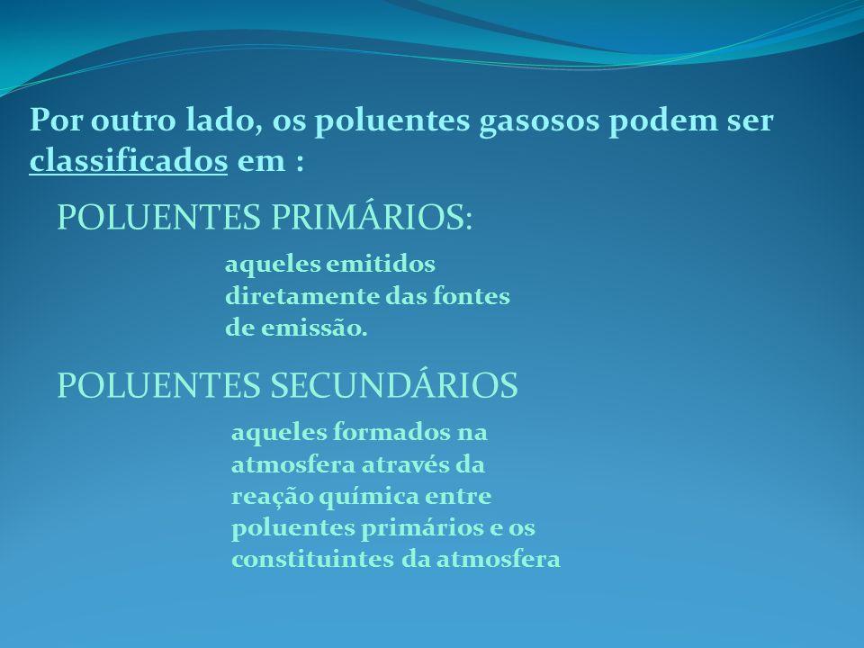 Por outro lado, os poluentes gasosos podem ser classificados em : POLUENTES PRIMÁRIOS: POLUENTES SECUNDÁRIOS aqueles emitidos diretamente das fontes d