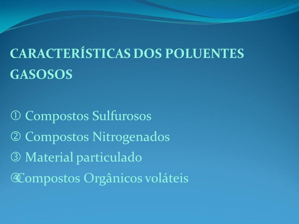 CARACTERÍSTICAS DOS POLUENTES GASOSOS Compostos Sulfurosos Compostos Nitrogenados Material particulado Compostos Orgânicos voláteis