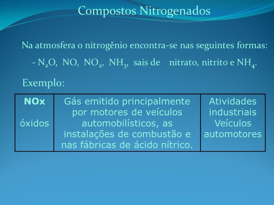 Na atmosfera o nitrogênio encontra-se nas seguintes formas: - N 2 O, NO, NO 2, NH 3, sais de nitrato, nitrito e NH 4. NOx óxidos Gás emitido principal