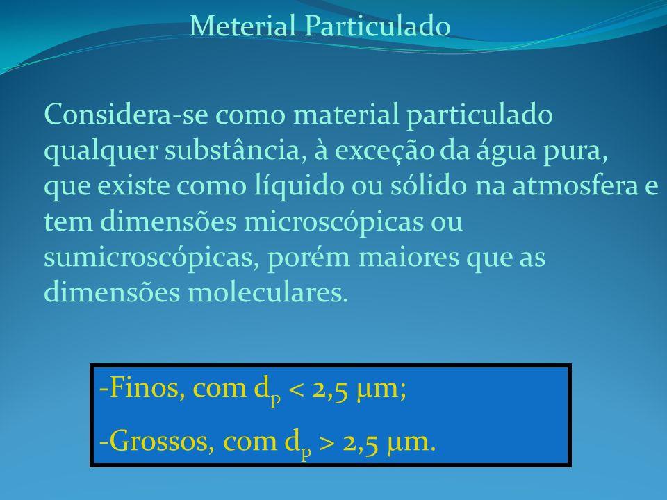 Considera-se como material particulado qualquer substância, à exceção da água pura, que existe como líquido ou sólido na atmosfera e tem dimensões microscópicas ou sumicroscópicas, porém maiores que as dimensões moleculares.