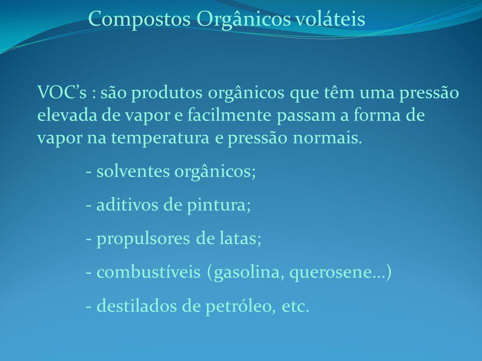 VOCs : são produtos orgânicos que têm uma pressão elevada de vapor e facilmente passam a forma de vapor na temperatura e pressão normais. - solventes