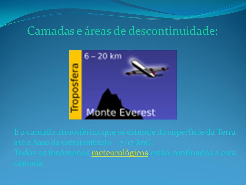Camadas e áreas de descontinuidade: É a camada atmosférica que se estende da superfície da Terra até a base da estratosfera(0 - 7/17 km).