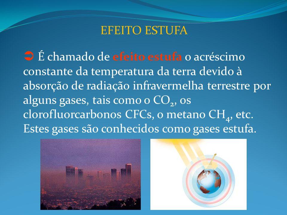 É chamado de efeito estufa o acréscimo constante da temperatura da terra devido à absorção de radiação infravermelha terrestre por alguns gases, tais como o CO 2, os clorofluorcarbonos CFCs, o metano CH 4, etc.