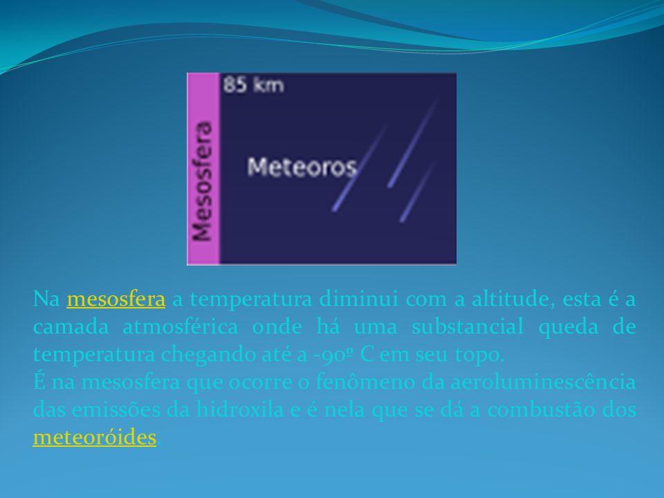 Na mesosfera a temperatura diminui com a altitude, esta é a camada atmosférica onde há uma substancial queda de temperatura chegando até a -90º C em seu topo.mesosfera É na mesosfera que ocorre o fenômeno da aeroluminescência das emissões da hidroxila e é nela que se dá a combustão dos meteoróides.