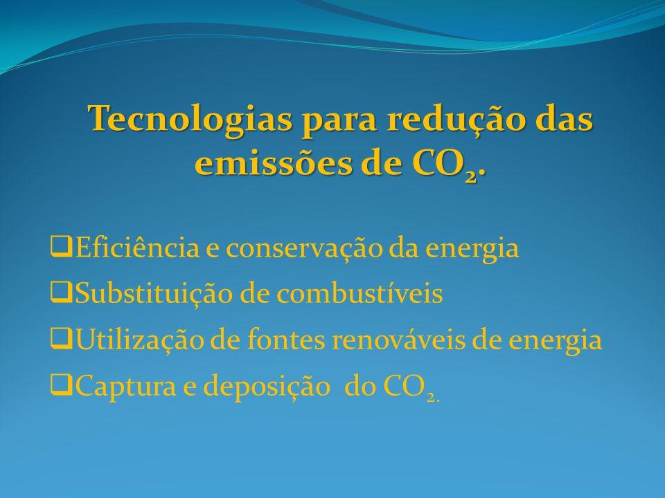 Tecnologias para redução das emissões de CO 2. Eficiência e conservação da energia Substituição de combustíveis Utilização de fontes renováveis de ene