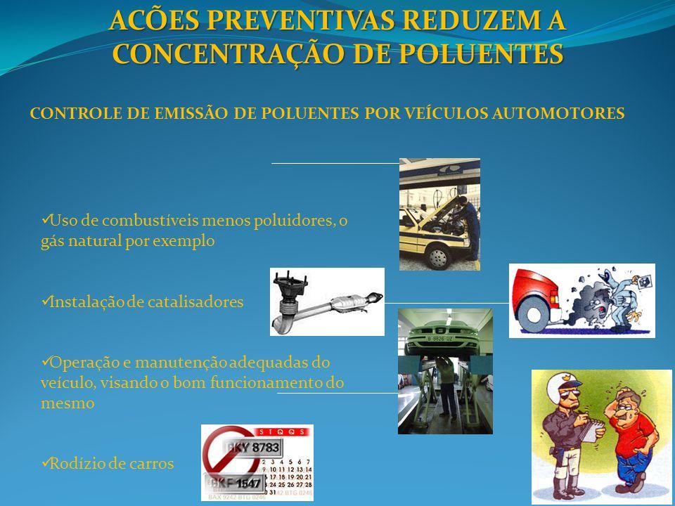 CONTROLE DE EMISSÃO DE POLUENTES POR VEÍCULOS AUTOMOTORES Uso de combustíveis menos poluidores, o gás natural por exemplo Instalação de catalisadores Operação e manutenção adequadas do veículo, visando o bom funcionamento do mesmo Rodízio de carros ACÕES PREVENTIVAS REDUZEM A CONCENTRAÇÃO DE POLUENTES