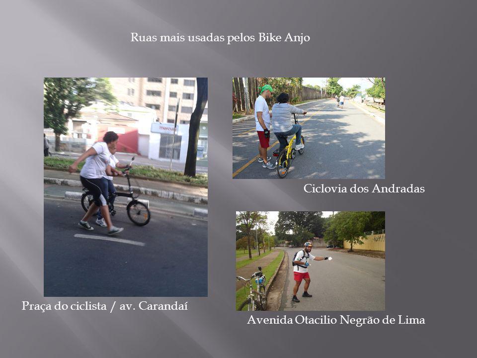 Ruas mais usadas pelos Bike Anjo Ciclovia dos Andradas Praça do ciclista / av. Carandaí Avenida Otacilio Negrão de Lima