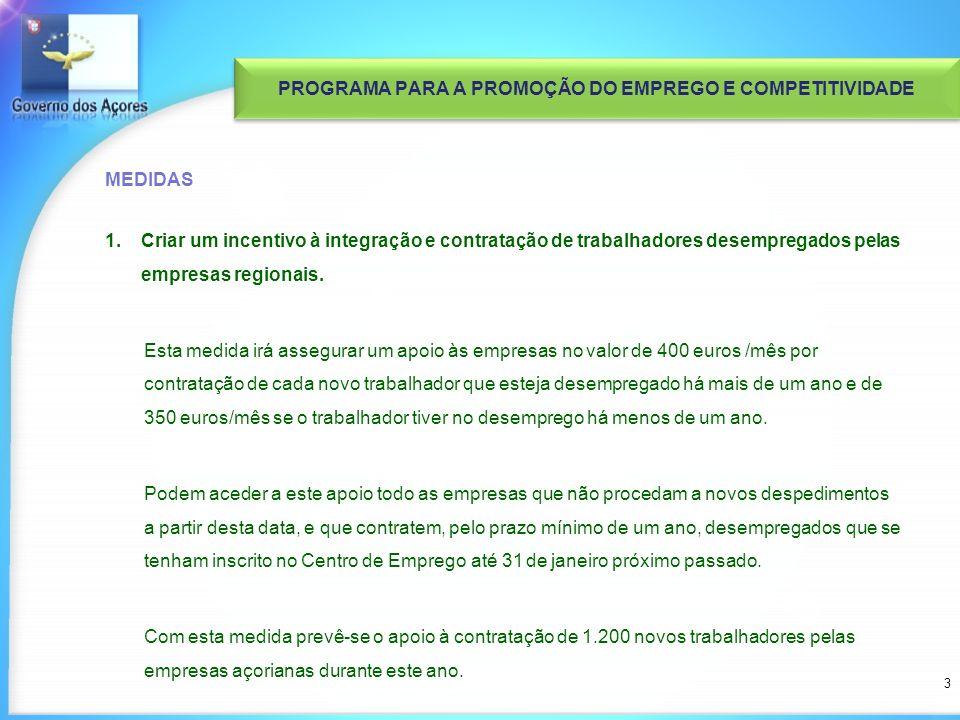 MEDIDAS 1.Criar um incentivo à integração e contratação de trabalhadores desempregados pelas empresas regionais.