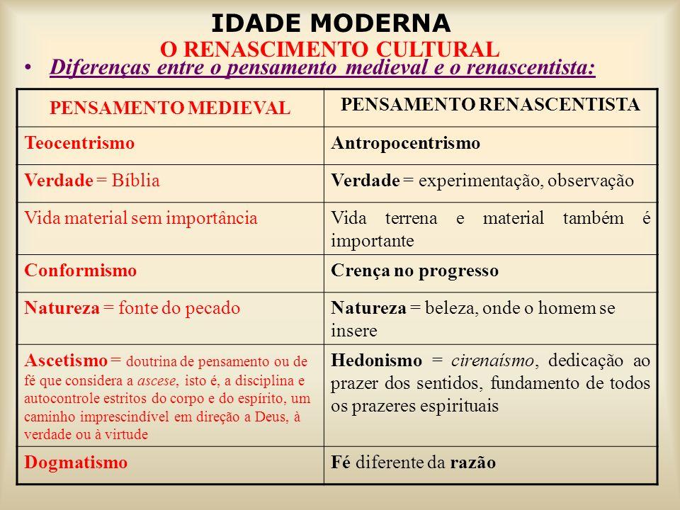 IDADE MODERNA O RENASCIMENTO CULTURAL Diferenças entre o pensamento medieval e o renascentista: PENSAMENTO MEDIEVAL PENSAMENTO RENASCENTISTA Teocentri
