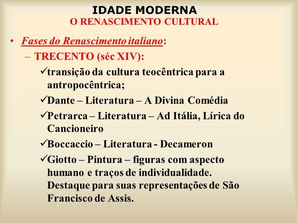IDADE MODERNA O RENASCIMENTO CULTURAL Fases do Renascimento italiano: –TRECENTO (séc XIV): transição da cultura teocêntrica para a antropocêntrica; Da