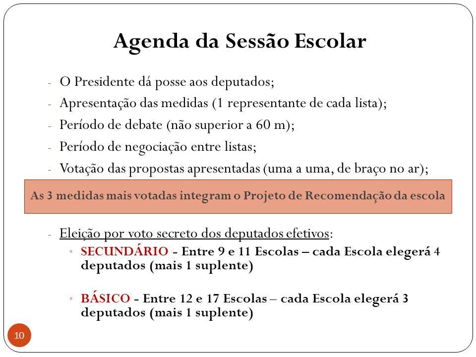 10 Agenda da Sessão Escolar - O Presidente dá posse aos deputados; - Apresentação das medidas (1 representante de cada lista); - Período de debate (não superior a 60 m); - Período de negociação entre listas; - Votação das propostas apresentadas (uma a uma, de braço no ar); - Eleição por voto secreto dos deputados efetivos: SECUNDÁRIO - Entre 9 e 11 Escolas – cada Escola elegerá 4 deputados (mais 1 suplente) BÁSICO - Entre 12 e 17 Escolas – cada Escola elegerá 3 deputados (mais 1 suplente) As 3 medidas mais votadas integram o Projeto de Recomendação da escola