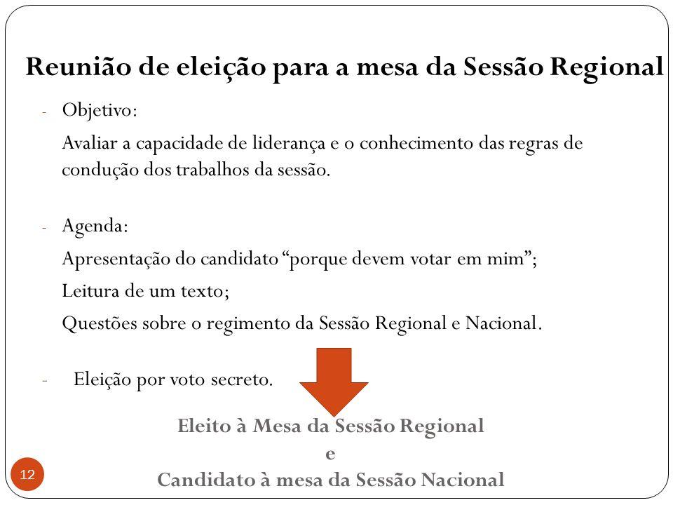Reunião de eleição para a mesa da Sessão Regional 12 - Objetivo: Avaliar a capacidade de liderança e o conhecimento das regras de condução dos trabalhos da sessão.