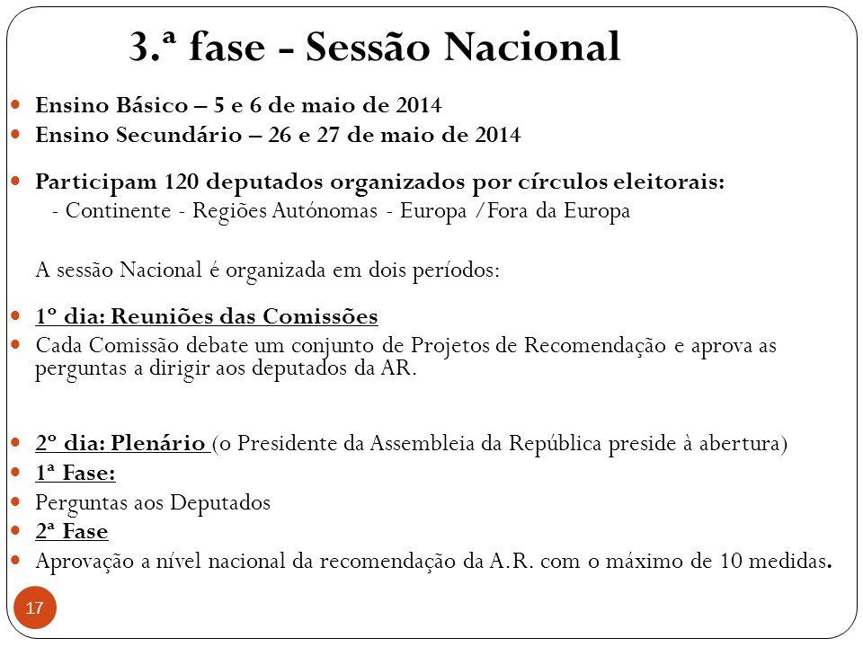 17 3.ª fase - Sessão Nacional Ensino Básico – 5 e 6 de maio de 2014 Ensino Secundário – 26 e 27 de maio de 2014 Participam 120 deputados organizados por círculos eleitorais: - Continente - Regiões Autónomas - Europa /Fora da Europa A sessão Nacional é organizada em dois períodos: 1º dia: Reuniões das Comissões Cada Comissão debate um conjunto de Projetos de Recomendação e aprova as perguntas a dirigir aos deputados da AR.