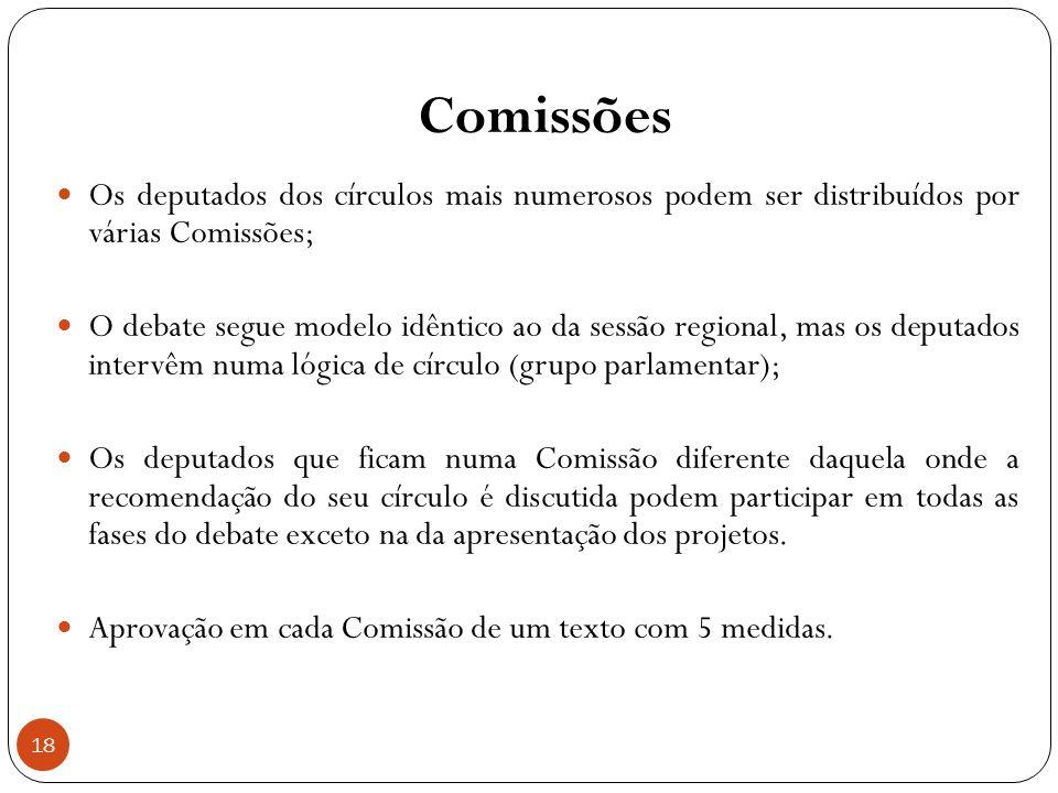 18 Comissões Os deputados dos círculos mais numerosos podem ser distribuídos por várias Comissões; O debate segue modelo idêntico ao da sessão regiona