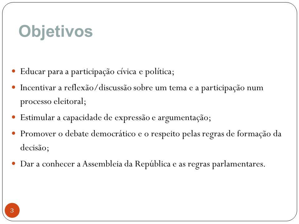3 Objetivos Educar para a participação cívica e política; Incentivar a reflexão/discussão sobre um tema e a participação num processo eleitoral; Estim