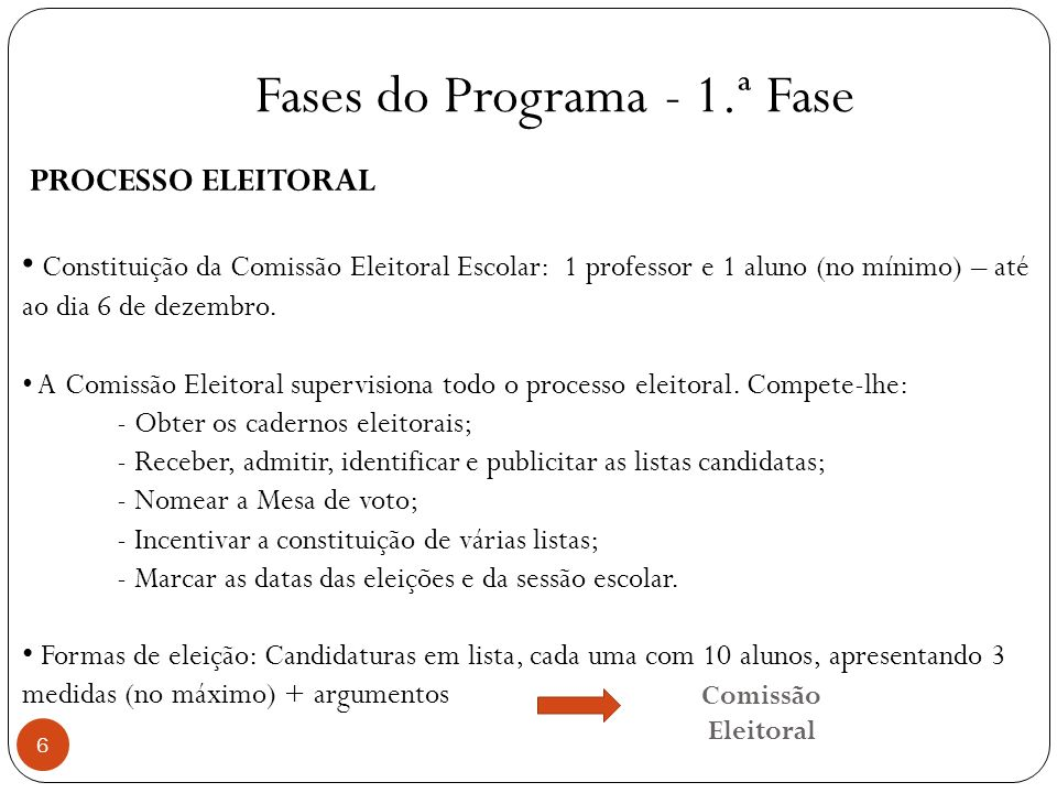 Fases do Programa - 1.ª Fase 6 PROCESSO ELEITORAL Constituição da Comissão Eleitoral Escolar: 1 professor e 1 aluno (no mínimo) – até ao dia 6 de dezembro.