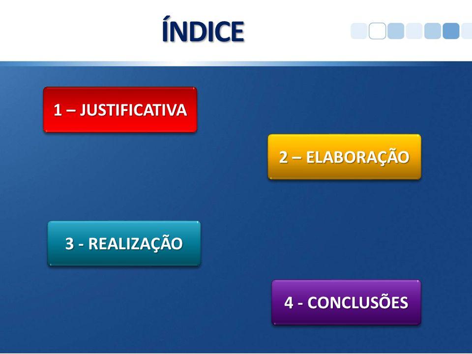 3 - REALIZAÇÃO 2 – ELABORAÇÃO 4 - CONCLUSÕES ÍNDICE 1 – JUSTIFICATIVA