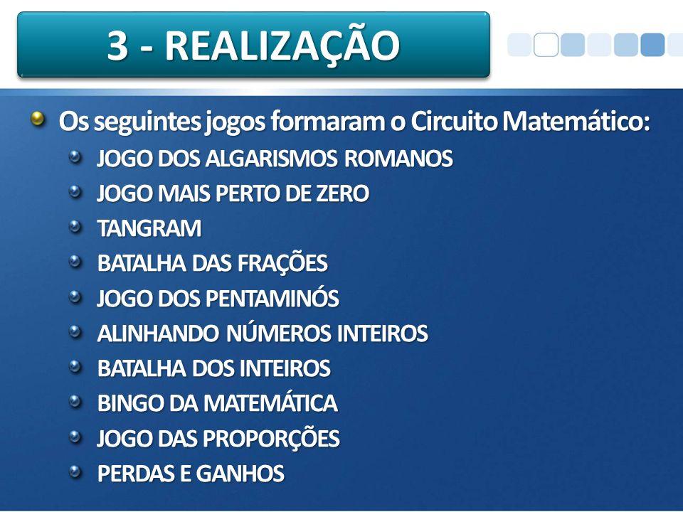 Os seguintes jogos formaram o Circuito Matemático: JOGO DOS ALGARISMOS ROMANOS JOGO MAIS PERTO DE ZERO TANGRAM BATALHA DAS FRAÇÕES JOGO DOS PENTAMINÓS ALINHANDO NÚMEROS INTEIROS BATALHA DOS INTEIROS BINGO DA MATEMÁTICA JOGO DAS PROPORÇÕES PERDAS E GANHOS 3 - REALIZAÇÃO